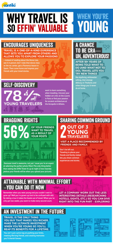 CONTIKI VACATIONS INFOGRAPHIC