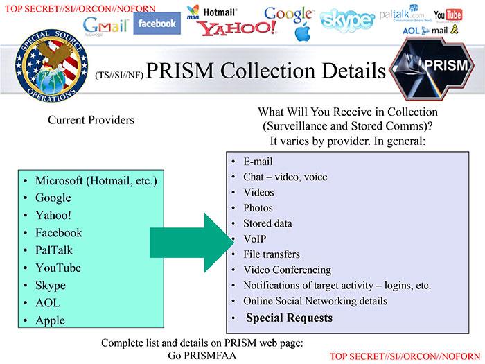 Prism Slideshow Page 4