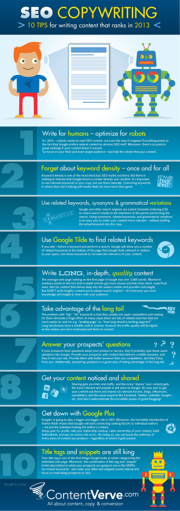 10 SEO Copyrighting Tips for 2013 | Infographics