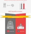 Responsive Web Design Infographic